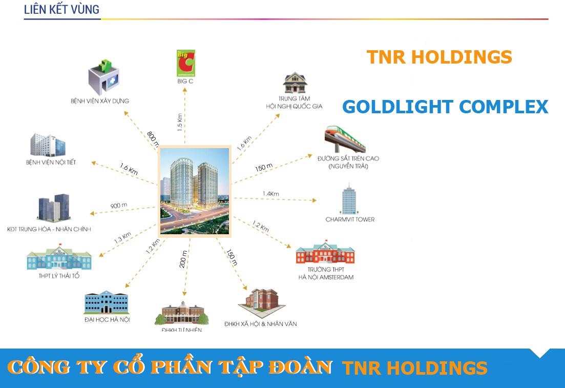 vi-tri-du-an-goldlight-complex